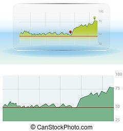 tőzsdepiac, highs, lows, diagram
