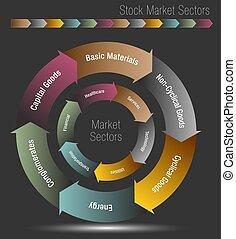 tőzsdepiac, kerületek, diagram