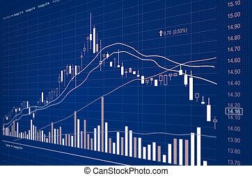 tőzsdepiac, statisztika, diagram