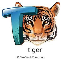 t, tiger, letra