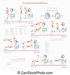 Tabata Protocol Workout with Schedule Illustration - Tabata...