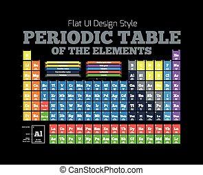 tabela periódica, de, a, elemento