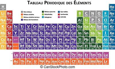 tabela, periódico, francês