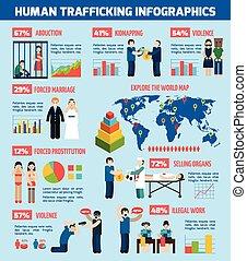 tabelle, bericht, trafficking, infographic, menschliche , ...