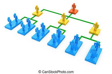 tabla de la organización comercial
