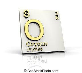tabla, elementos, forma, oxígeno, periódico
