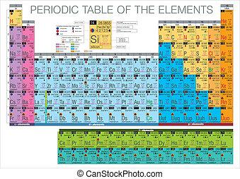 Ingls tabla elementos peridico qumico siete ilustracin tabla peridica de el elementos urtaz Image collections