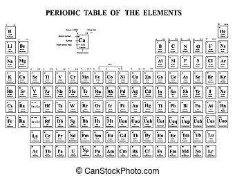 Tabla peridico elementos elementos peso nmero clip art tabla peridica de el elementos urtaz Images