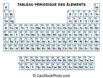 Alemn tabla elementos peridico qumico siete ilustracin tabla peridica de el elementos francs urtaz Images