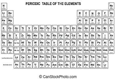 tabla periódica, de, el, elementos