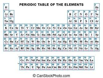 Tabla Periódica, De, El, Elementos, Inglés