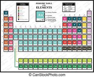 Qumico cobre tabla peridica elemento cobre elementos tabla peridica de el qumico elementos urtaz Choice Image