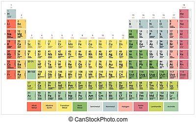 Escuela elementos de madera pizarra marco qumico tabla tabla peridica de el qumico elementos mendeleevs table urtaz Images