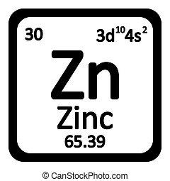 Qumico tabla peridico cinc elemento elementos vectores tabla peridica elemento cinc icon urtaz Images