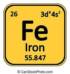 Qumico tabla peridico hierro elemento elementos vectores tabla peridica elemento hierro icon urtaz Images