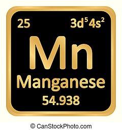 Tabla icon peridico manganeso elemento vector vectores tabla peridica elemento manganeso icon urtaz Image collections