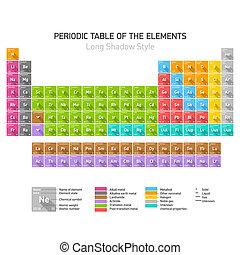 tabla, periódico, elementos