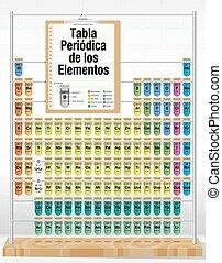 Cobre elementos forma madera peridico tabla tabla tabla periodica de los elementos periodic tabla de urtaz Images