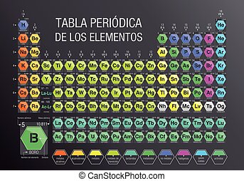 TABLA PERIODICA DE LOS ELEMENTOS -Periodic Table of Elements in Spanish language- formed by modules in the form of hexagons in gray background with the 4 new elements included on November 28, 2016 by the IUPAC - Size A4 - Vector image