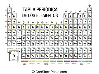 Tabla vector clip art eps images 173 tabla clipart vector tabla periodica de los elementos periodic table of elements urtaz Images