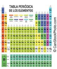 November 4 vector clip art royalty free april 2018 172 november tabla periodica de los elementos periodic table of elements urtaz Choice Image
