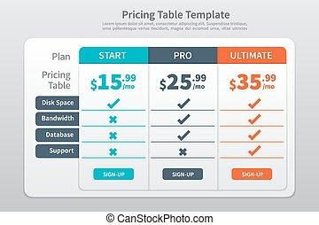 tabla, valorar, plantilla, diseño gráfico