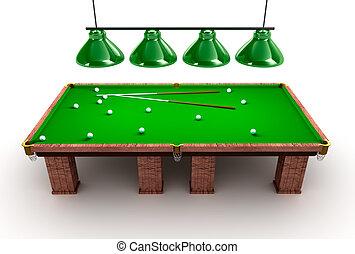 table, boules billard, caractères indicateurs