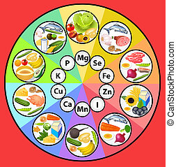 Table mineral substances in the set of food products icons...