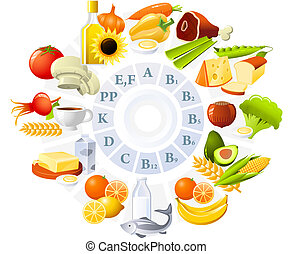 Table of vitamins - set of food icons organized by content ...