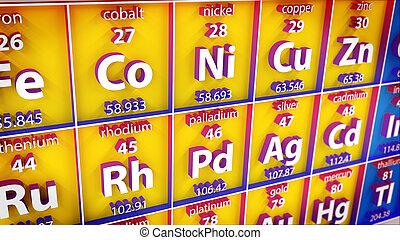table, périodique, element., 3d