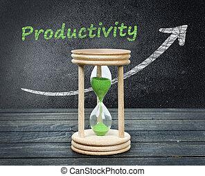 table, productivité, sablier