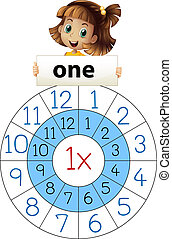 table, temps, nombre, math, une