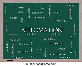 tableau noir, concept, mot, nuage, automation