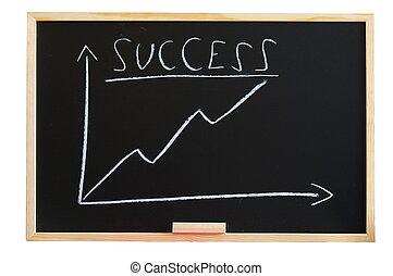tableau noir, diagramme, business