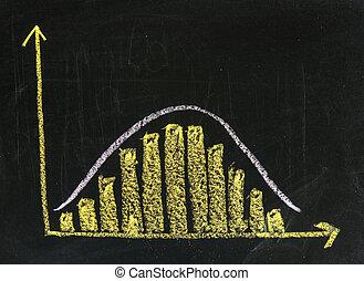 tableau noir, distribution, gaussian, histogramme