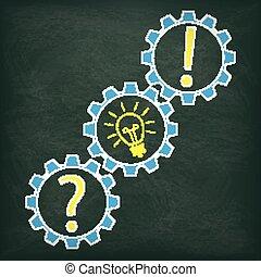 tableau noir, engrenage, question, idée, réponse