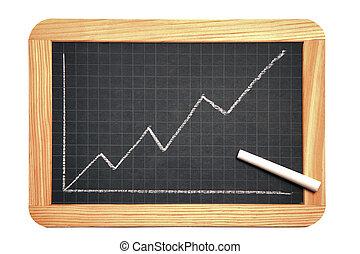 tableau noir, graphique