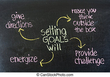 tableau noir, monture, avantages, buts
