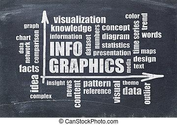 tableau noir, mot, nuage, infographics