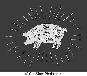 tableau noir, porc, viande, coupures