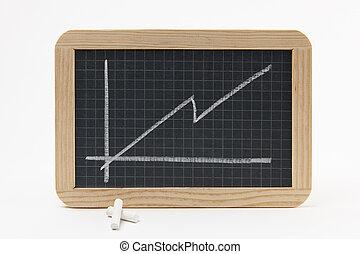 tableau noir, projection, diagramme croissance