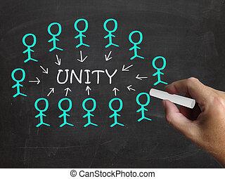 tableau noir, unité, coopération, associé, ou, spectacles