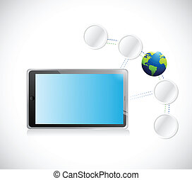 tablet and connection link diagram