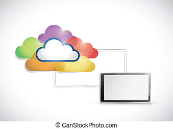tablet colorful cloud computing connection