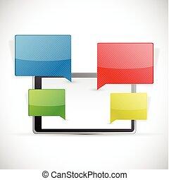 tablet communication illustration