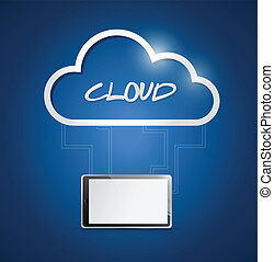 tablet connected to a cloud. illustration design