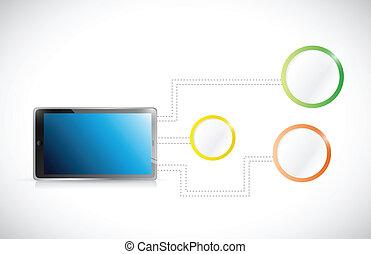 tablet network diagram illustration design