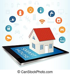 Tablet PC and Smart House technology system with centralized...