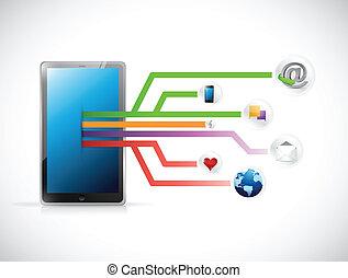 tablet social media circuit diagram