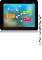 tableta, resumen, plano de fondo